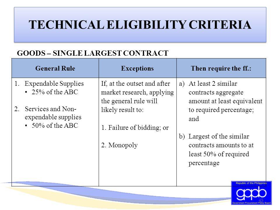 TECHNICAL ELIGIBILITY CRITERIA