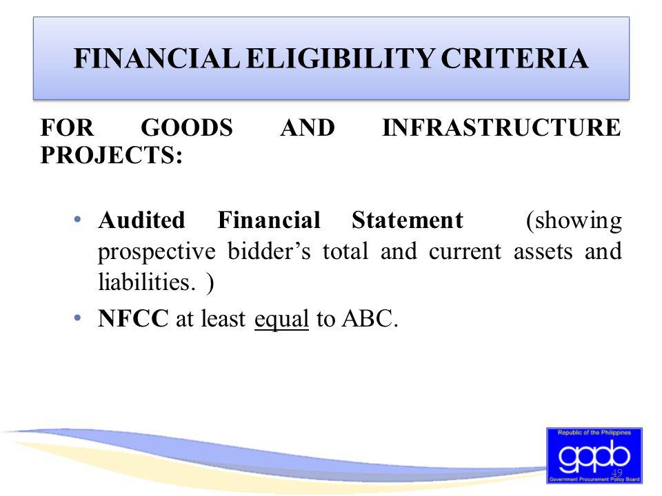 FINANCIAL ELIGIBILITY CRITERIA