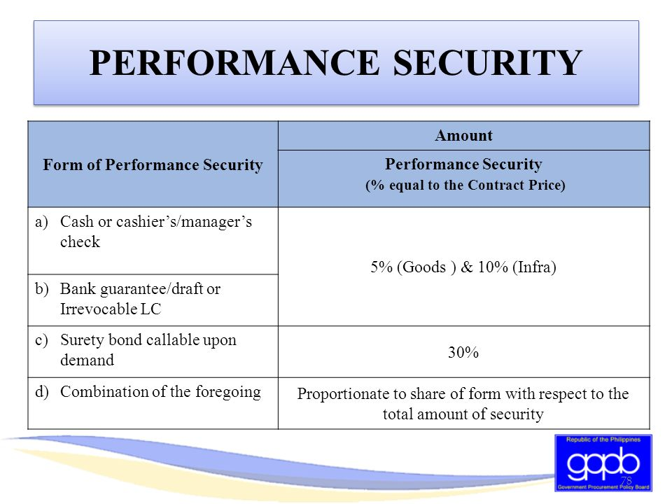 Form of Performance Security (% equal to the Contract Price)
