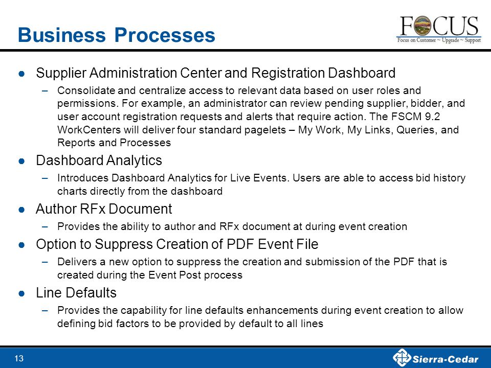 Business Processes Supplier Administration Center and Registration Dashboard.