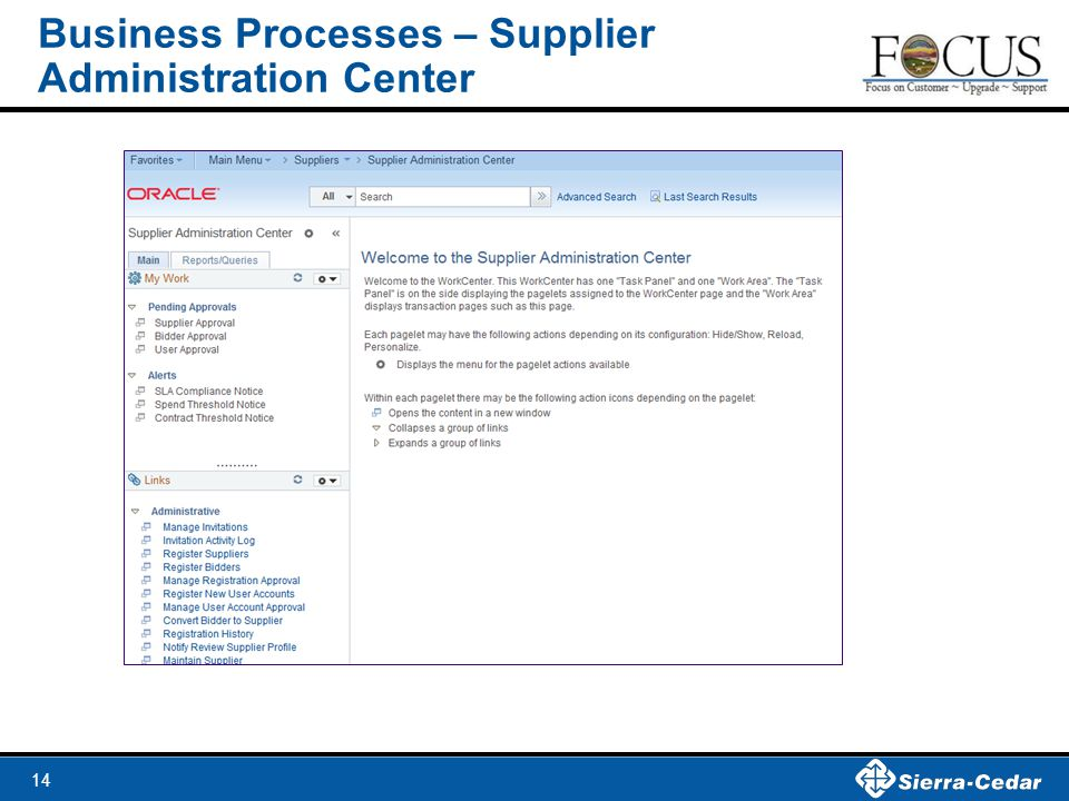Business Processes – Supplier Administration Center