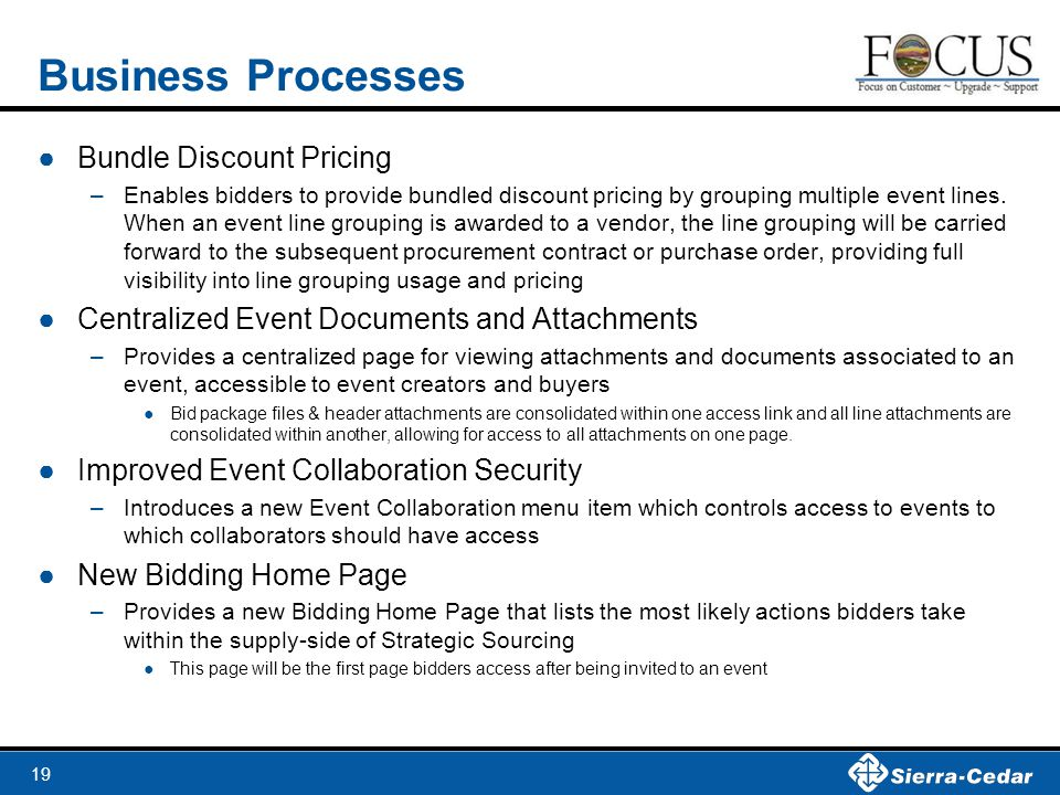 Business Processes Bundle Discount Pricing