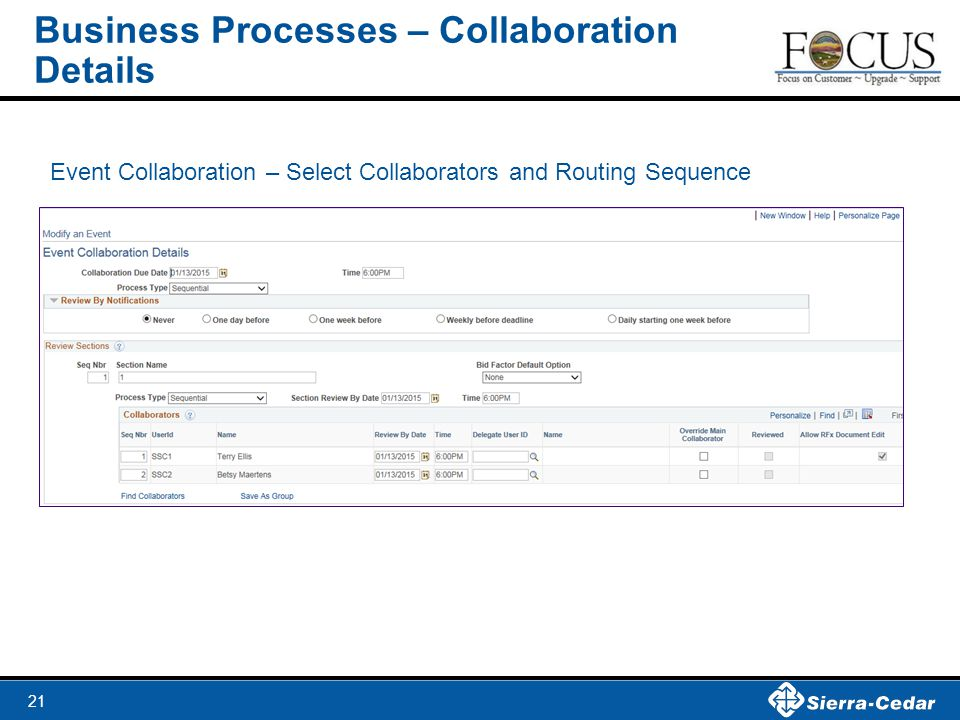 Business Processes – Collaboration Details