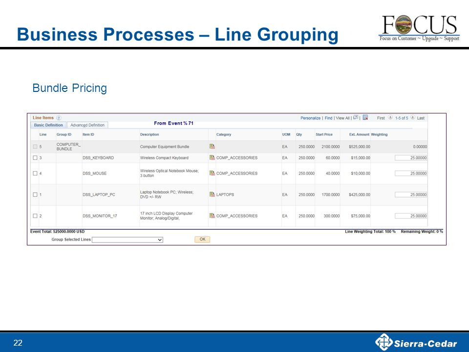 Business Processes – Line Grouping