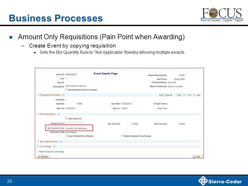 Business Processes Amount Only Requisitions (Pain Point when Awarding)