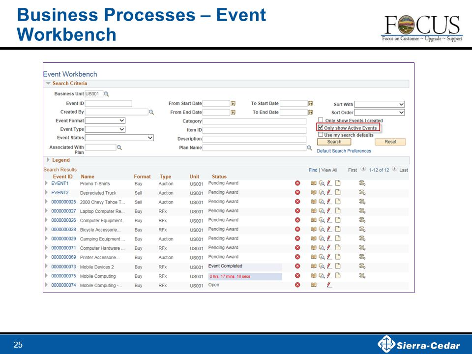 Business Processes – Event Workbench