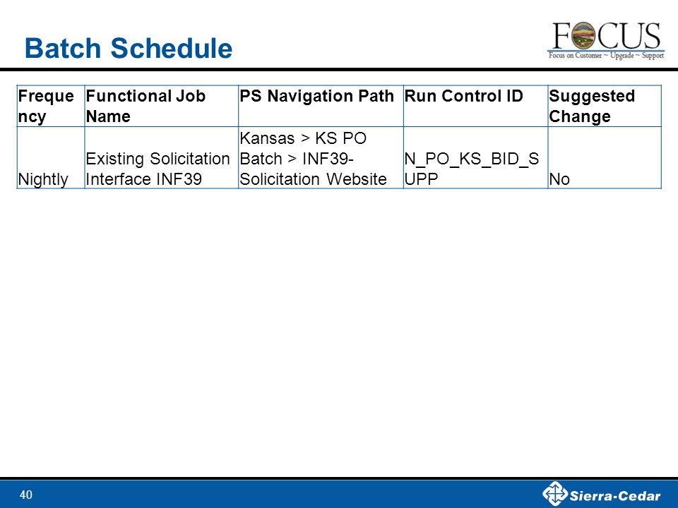 Batch Schedule Frequency Functional Job Name PS Navigation Path