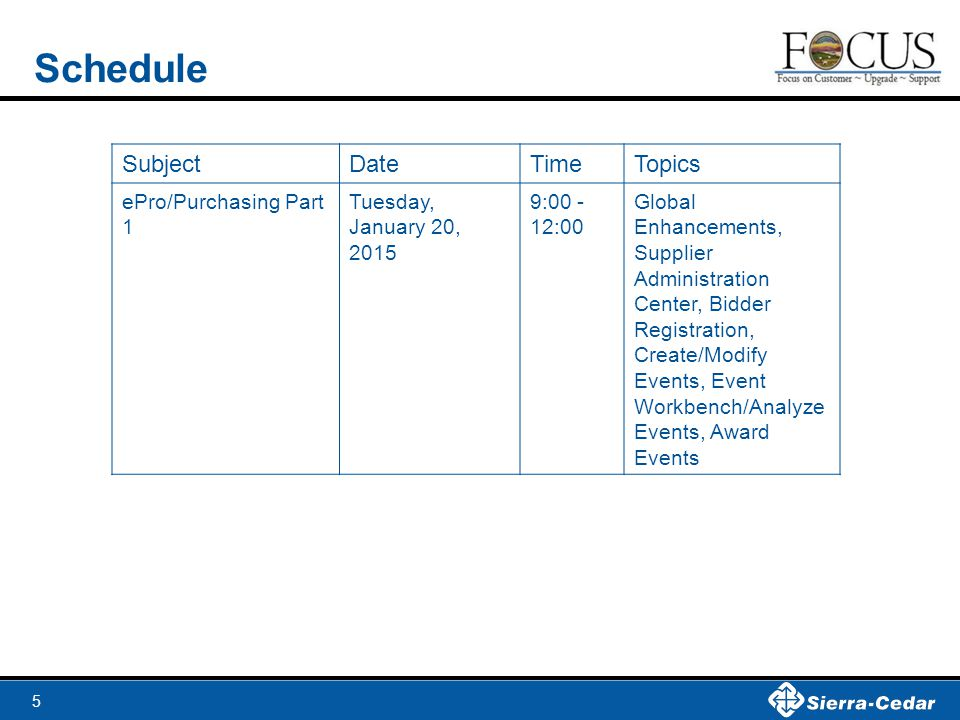 Schedule Subject Date Time Topics ePro/Purchasing Part 1 Tuesday,