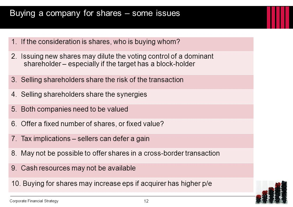Buying a company for shares – some issues