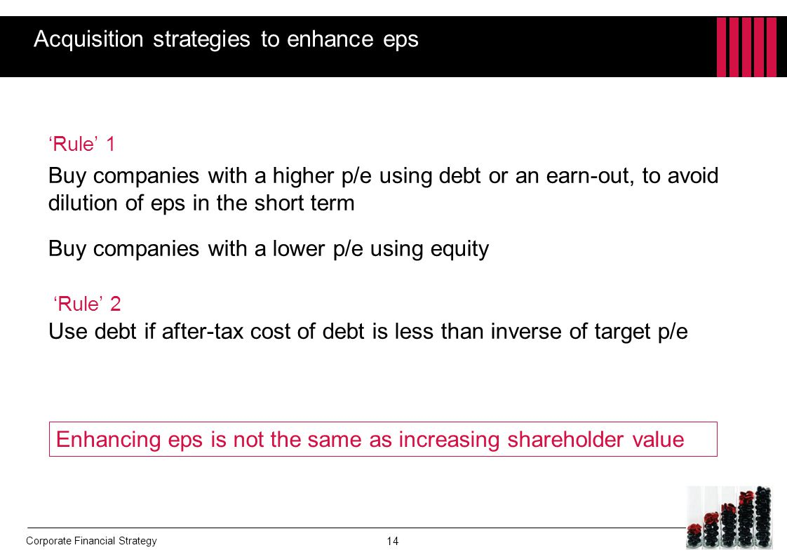 Acquisition strategies to enhance eps