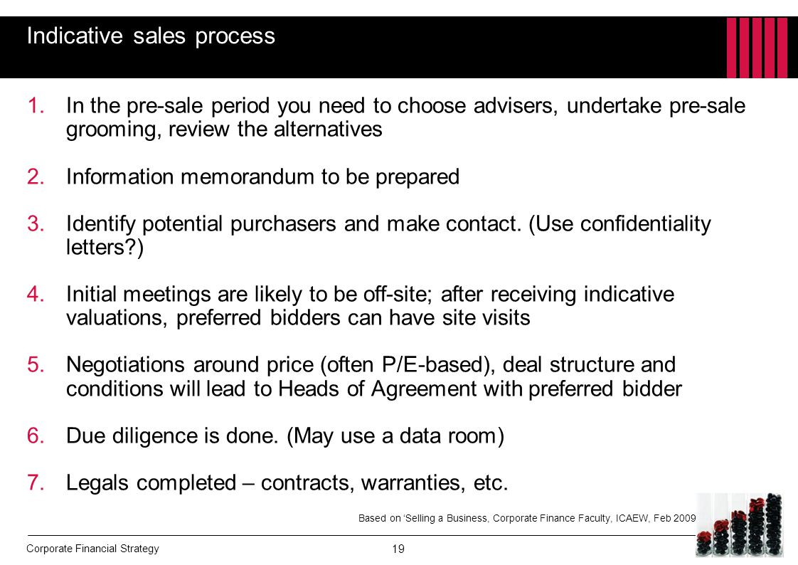 Indicative sales process