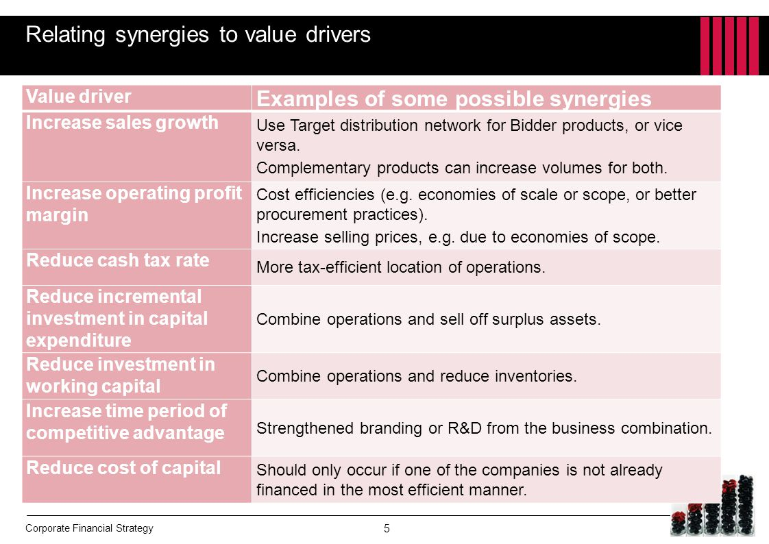 Relating synergies to value drivers