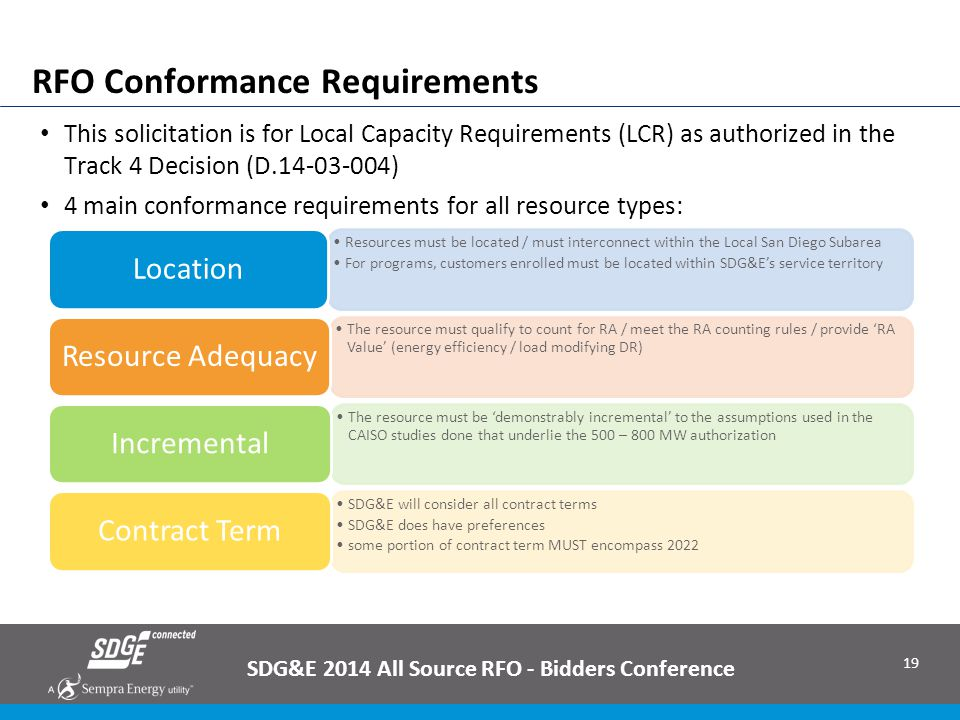 RFO Conformance Requirements