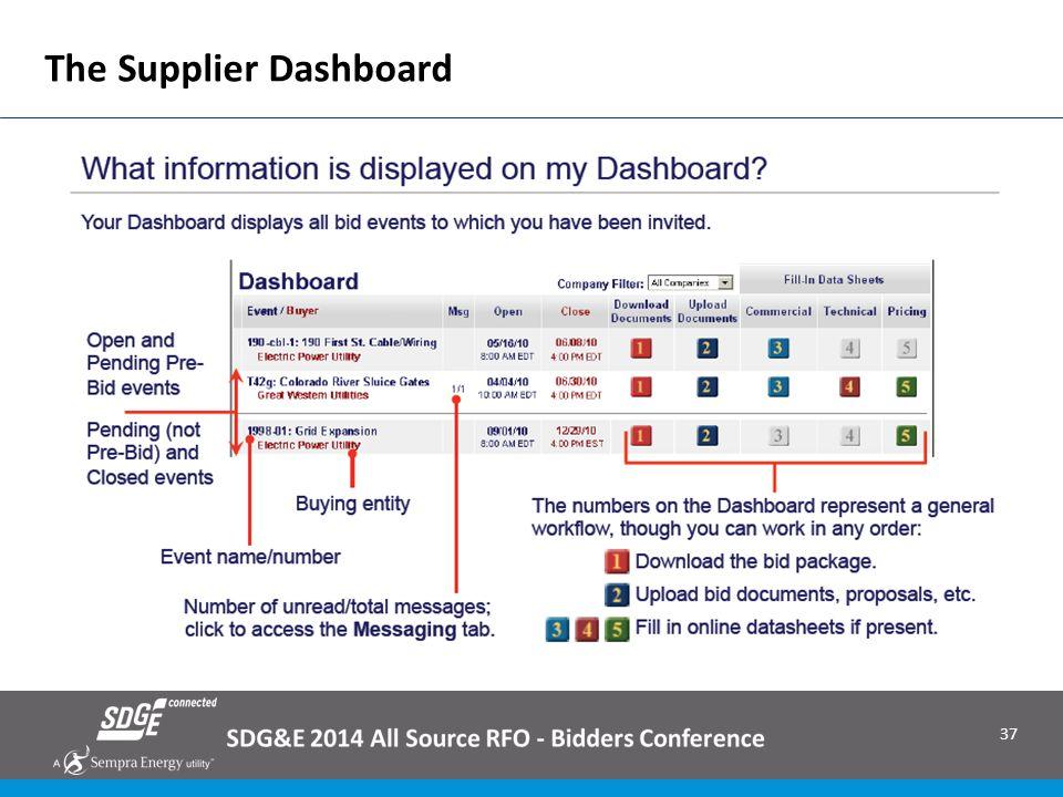 The Supplier Dashboard
