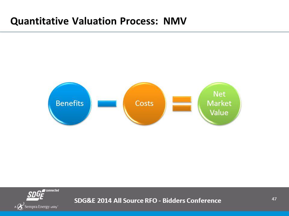 Quantitative Valuation Process: NMV