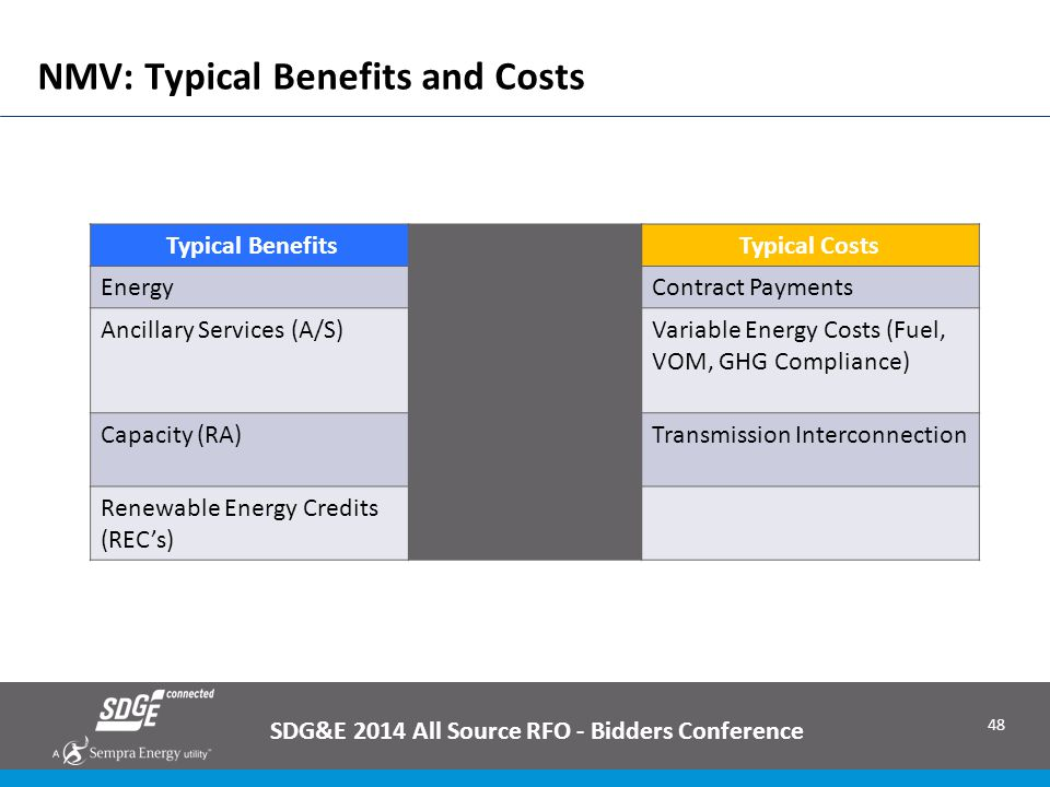 NMV: Typical Benefits and Costs