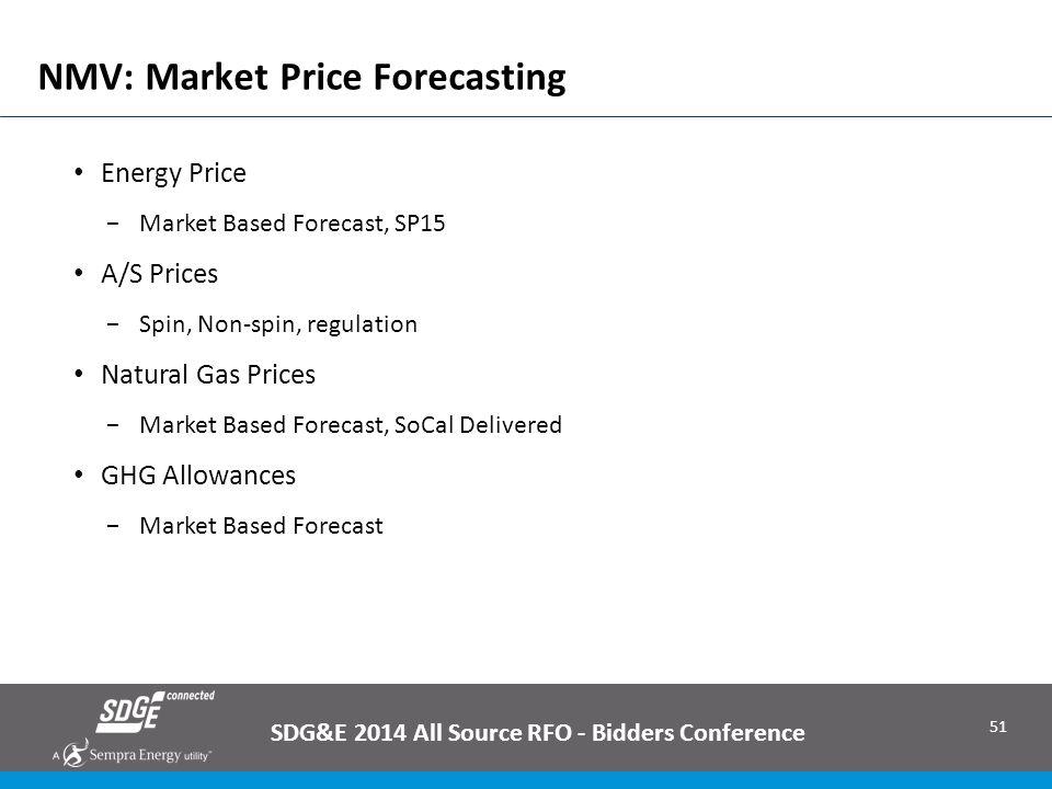 NMV: Market Price Forecasting
