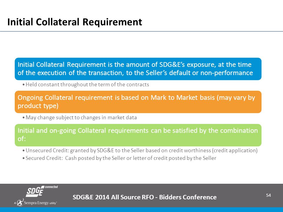 Initial Collateral Requirement