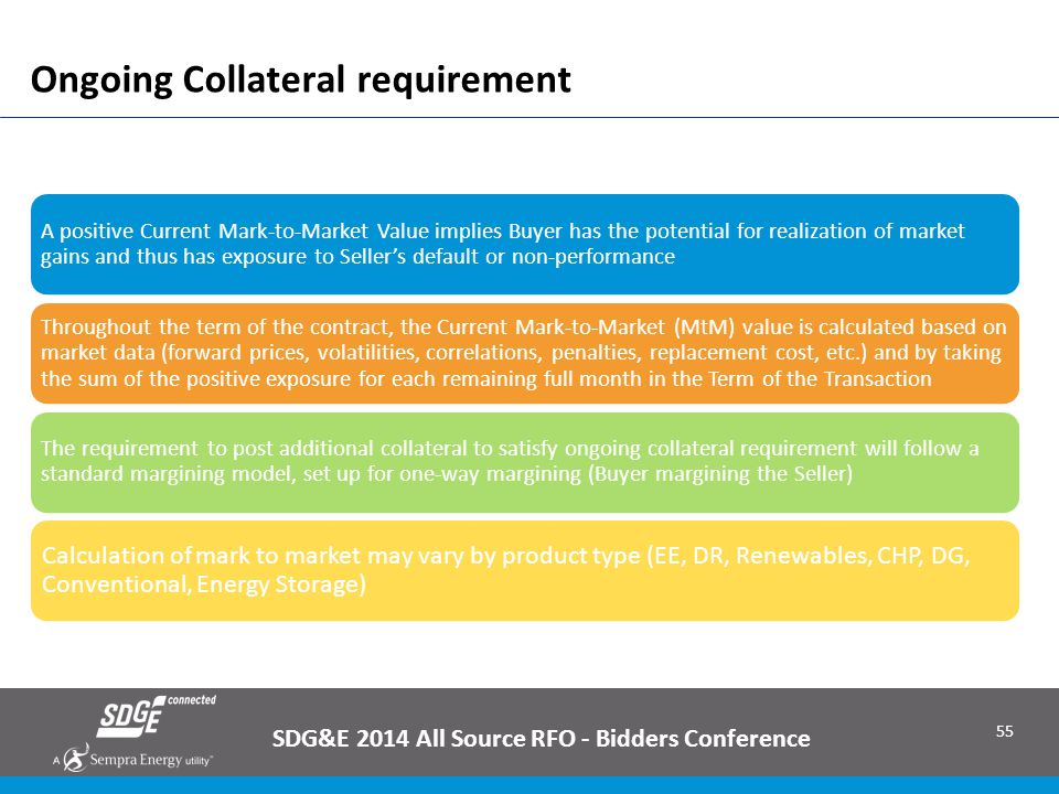 Ongoing Collateral requirement