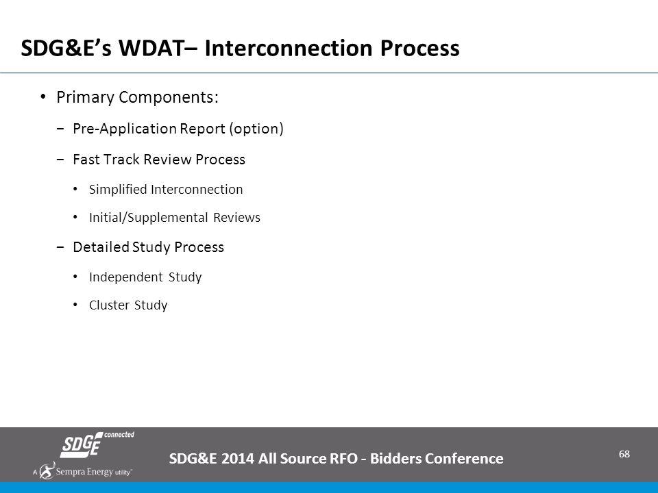 SDG&E's WDAT– Interconnection Process