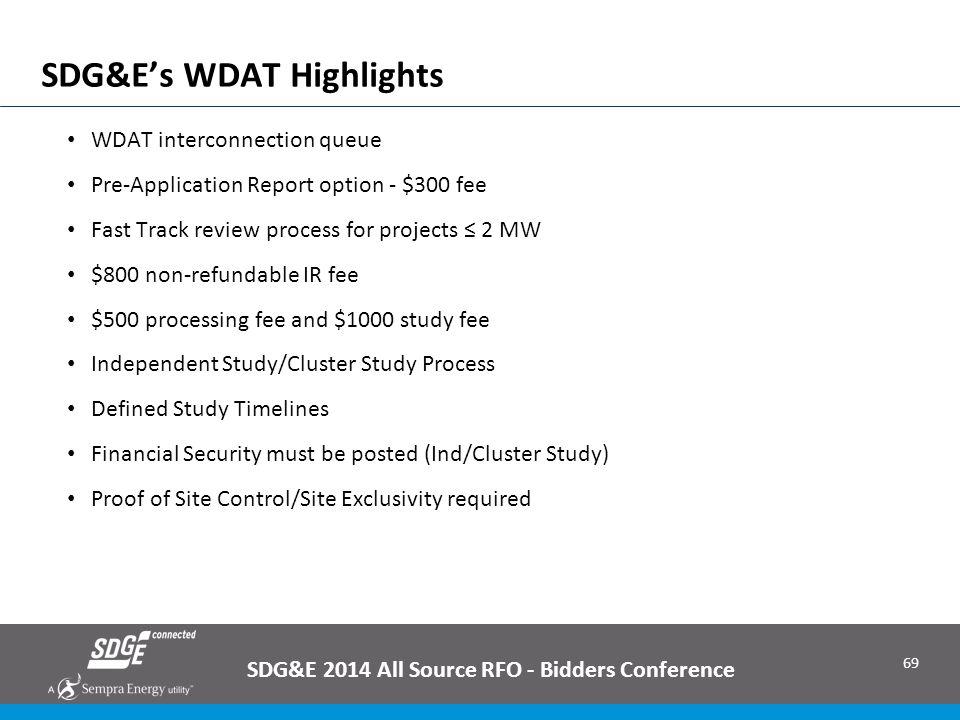 SDG&E's WDAT Highlights