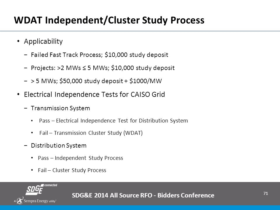 WDAT Independent/Cluster Study Process