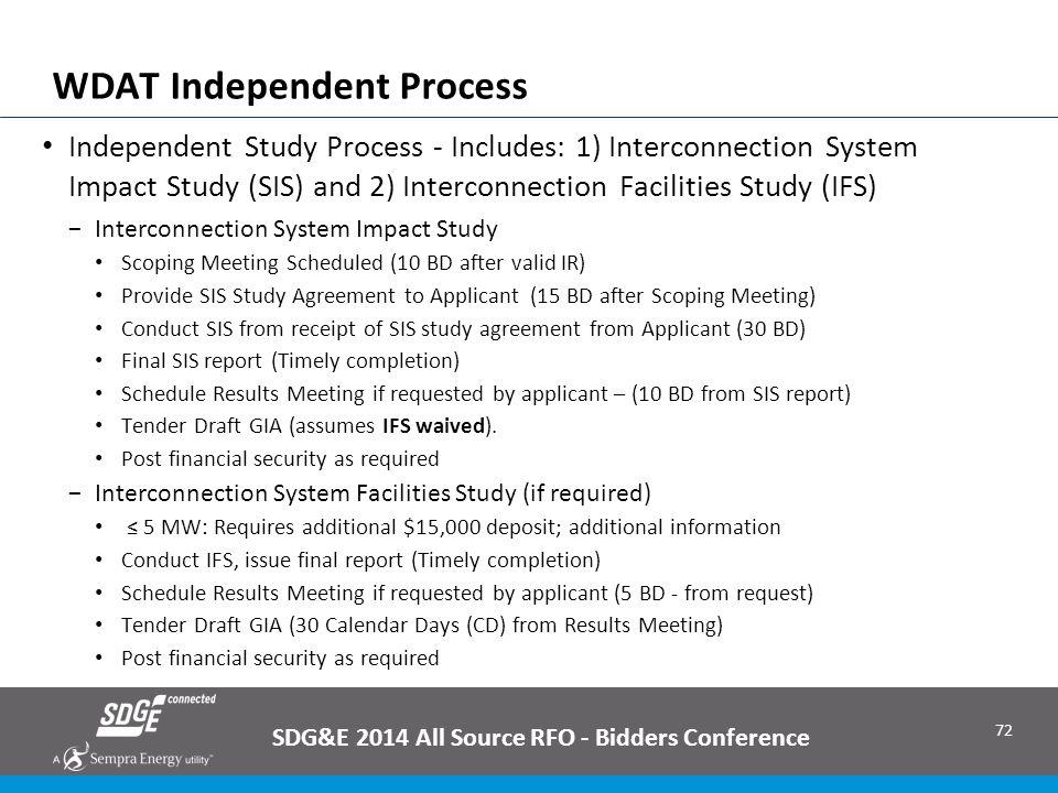 WDAT Independent Process