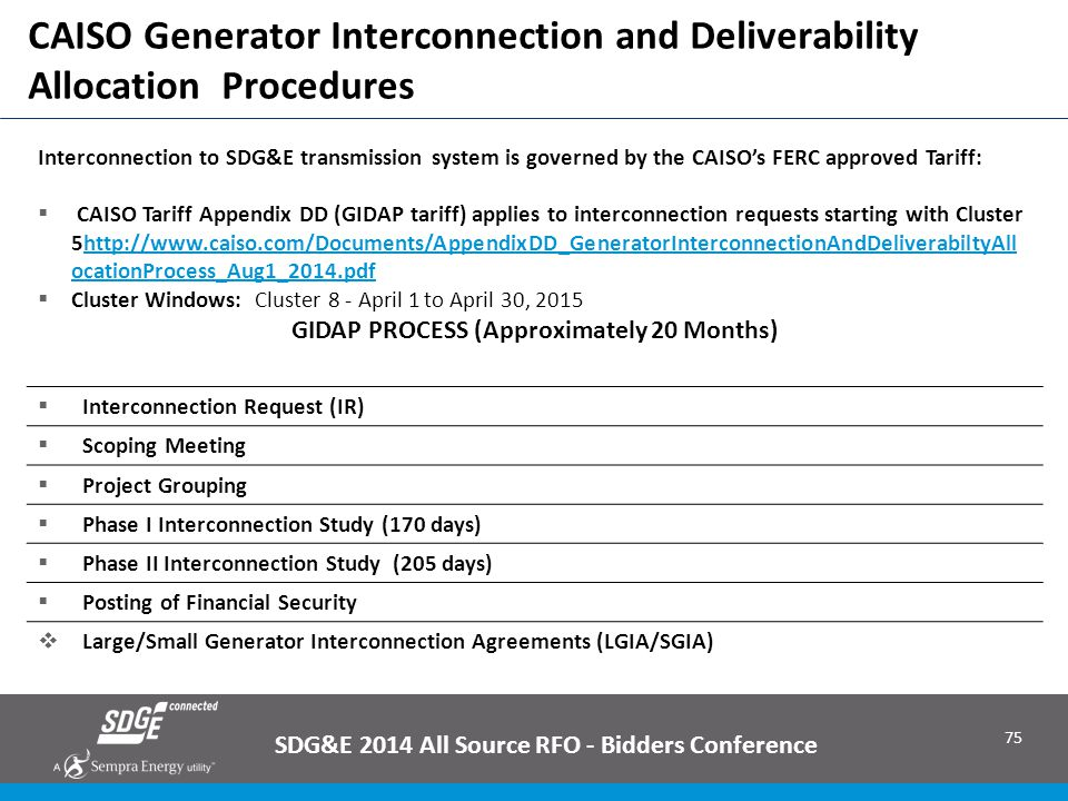 CAISO Generator Interconnection and Deliverability Allocation Procedures