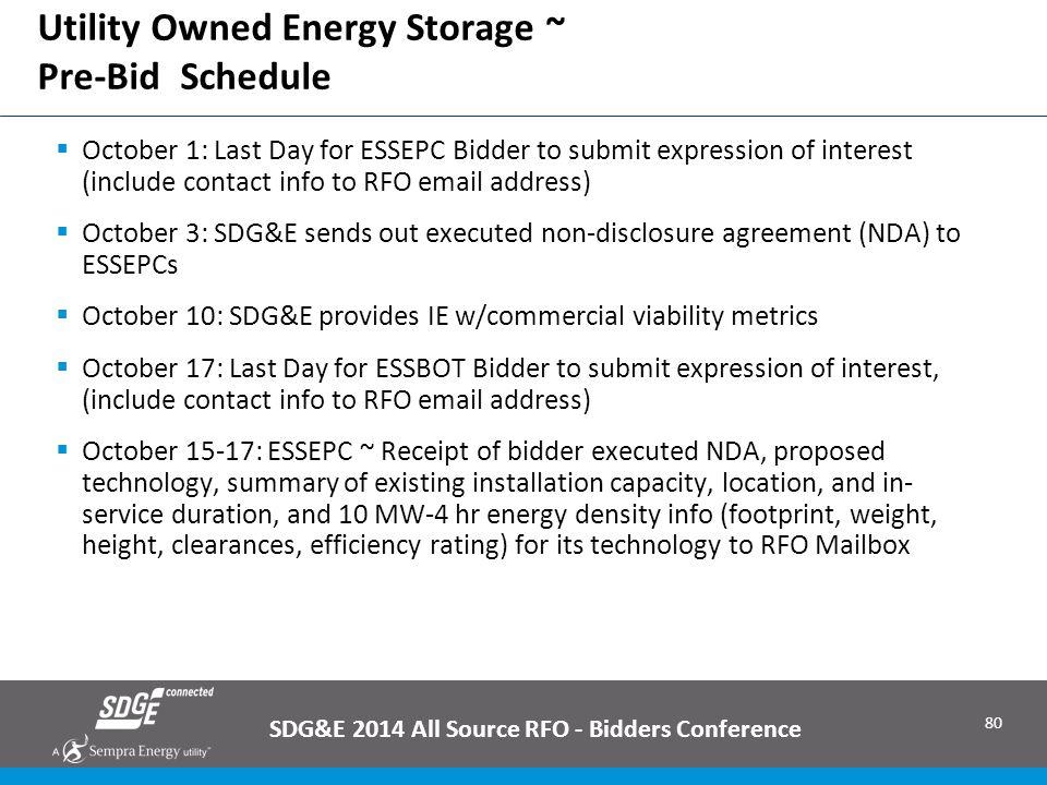 Utility Owned Energy Storage ~ Pre-Bid Schedule
