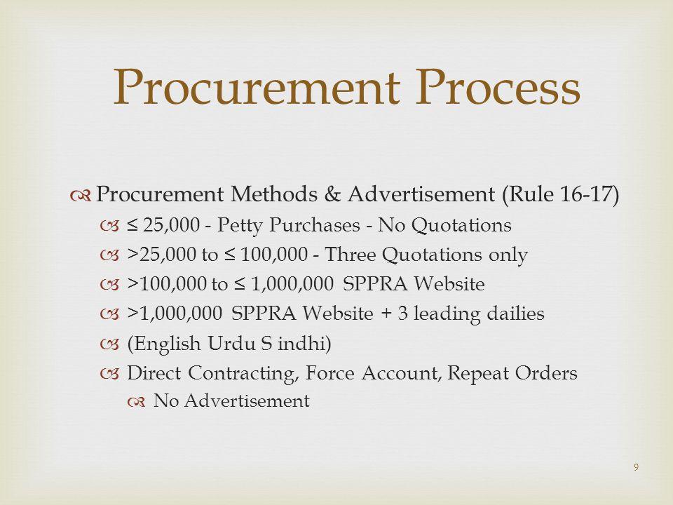 Procurement Process Procurement Methods & Advertisement (Rule 16-17)