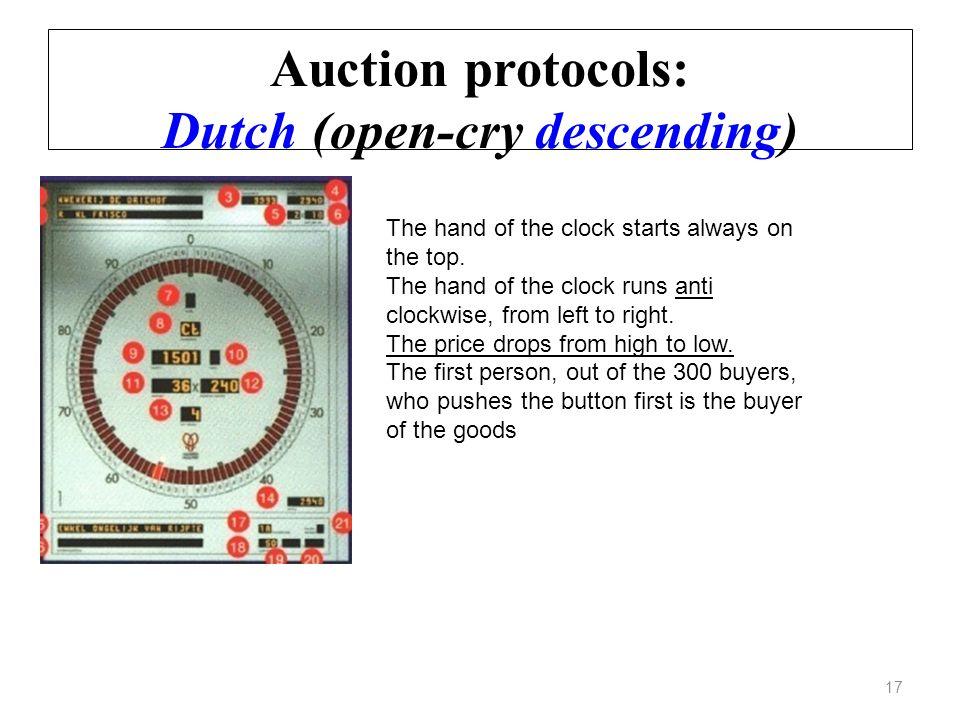 Auction protocols: Dutch (open-cry descending)