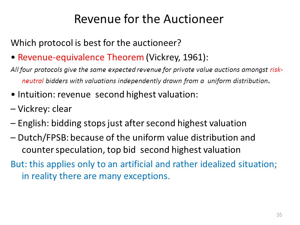Revenue for the Auctioneer
