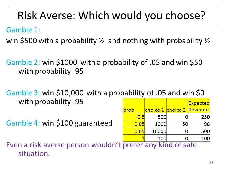 Risk Averse: Which would you choose