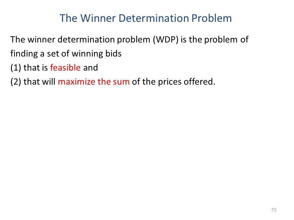 The Winner Determination Problem