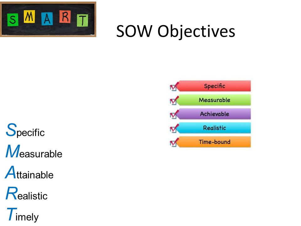 SOW Objectives Specific Measurable Attainable Realistic Timely