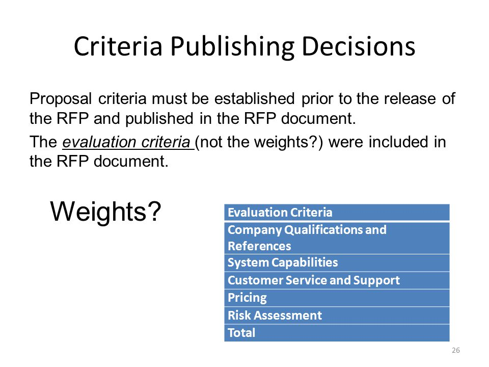 Criteria Publishing Decisions