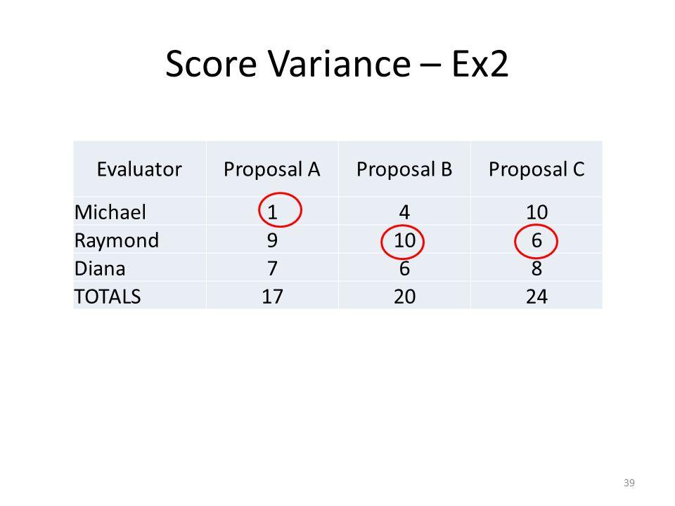 Score Variance – Ex2 Evaluator Proposal A Proposal B Proposal C