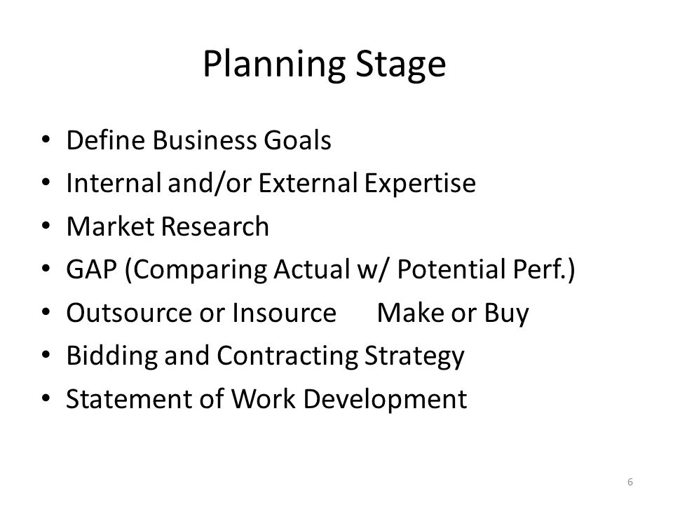 Planning Stage Define Business Goals