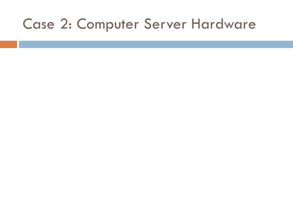 Case 2: Computer Server Hardware