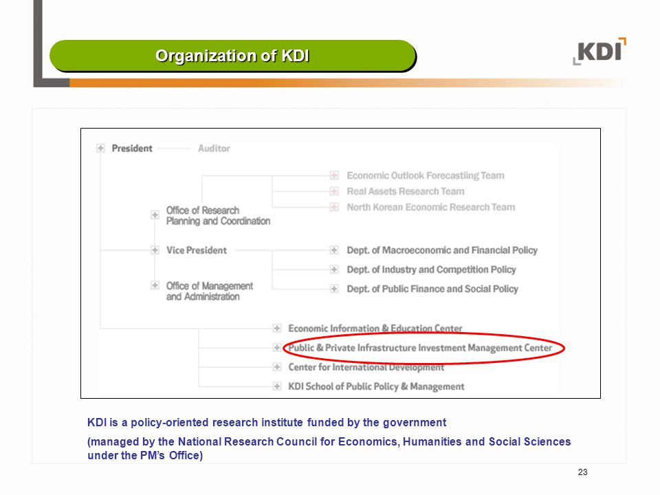Organization of KDI KDI is a policy-oriented research institute funded by the government.