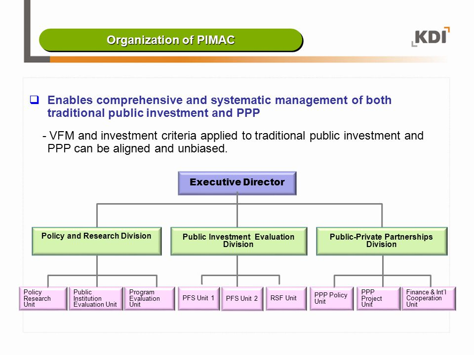 Organization of PIMAC Enables comprehensive and systematic management of both traditional public investment and PPP.
