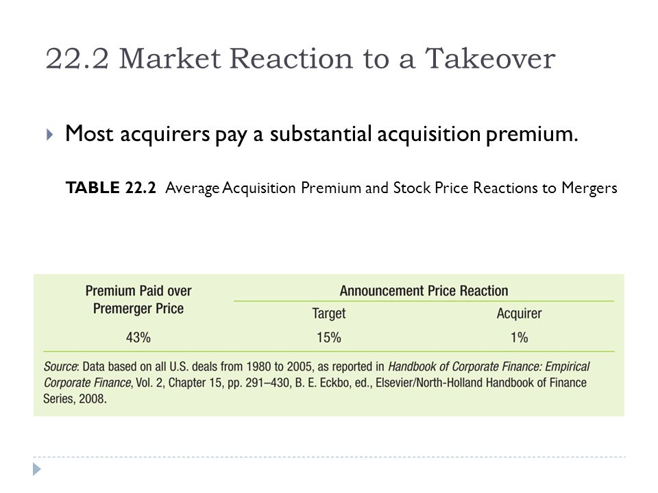 22.2 Market Reaction to a Takeover