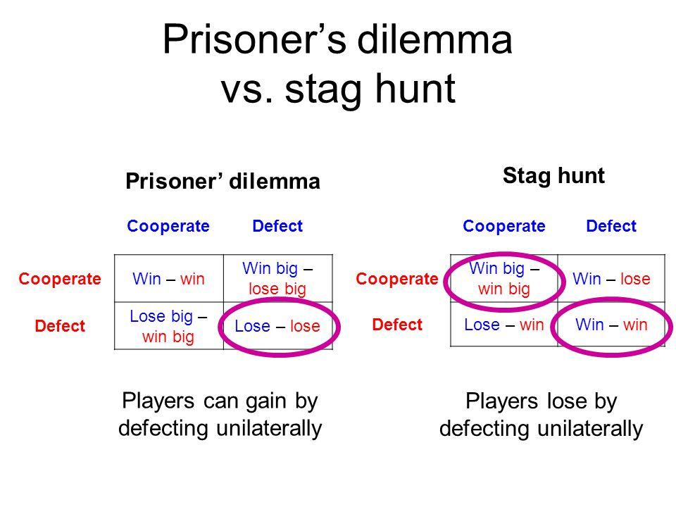 Prisoner's dilemma vs. stag hunt