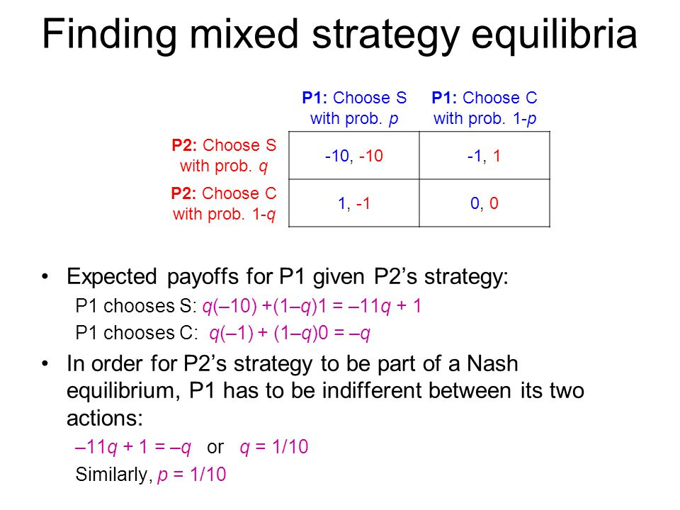 Finding mixed strategy equilibria