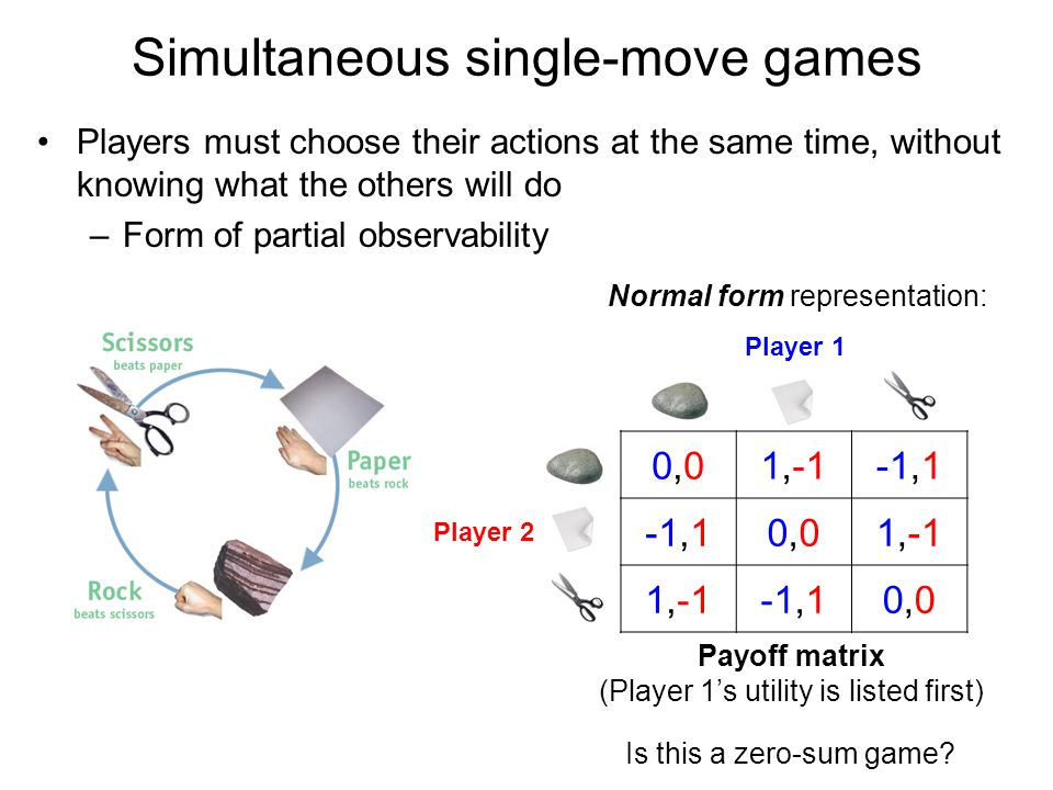 Simultaneous single-move games