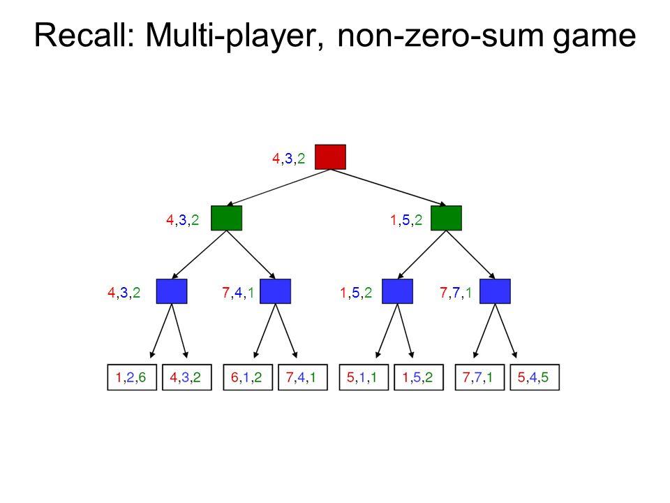 Recall: Multi-player, non-zero-sum game