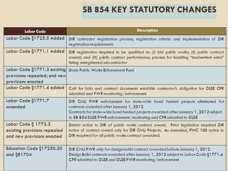 SB 854 KEY STATUTORY CHANGES