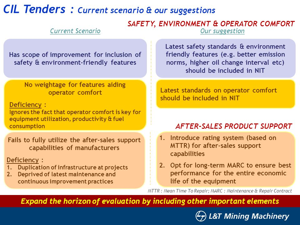 CIL Tenders : Current scenario & our suggestions