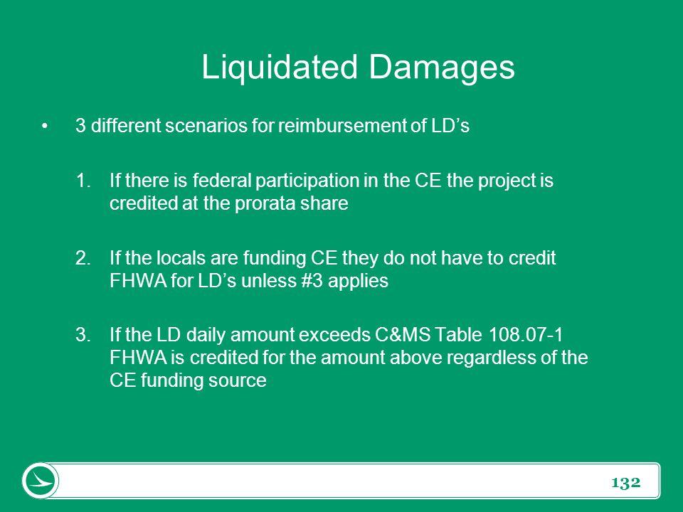 Liquidated Damages 3 different scenarios for reimbursement of LD's