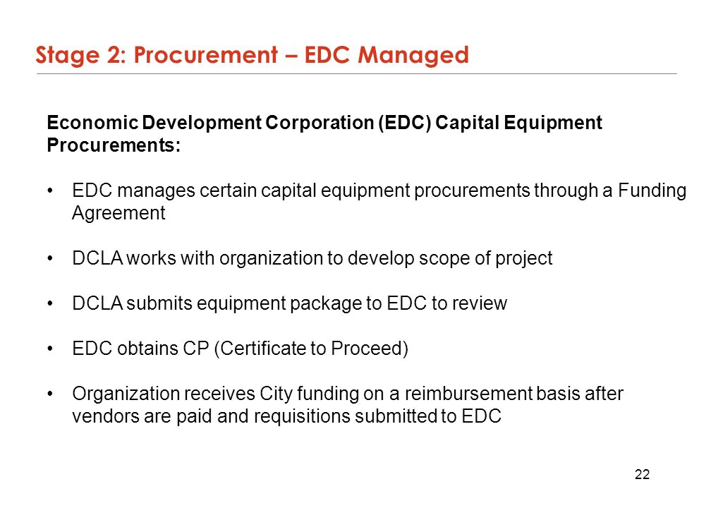 Stage 2: Procurement – EDC Managed
